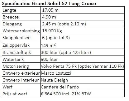 52 Long Cruise